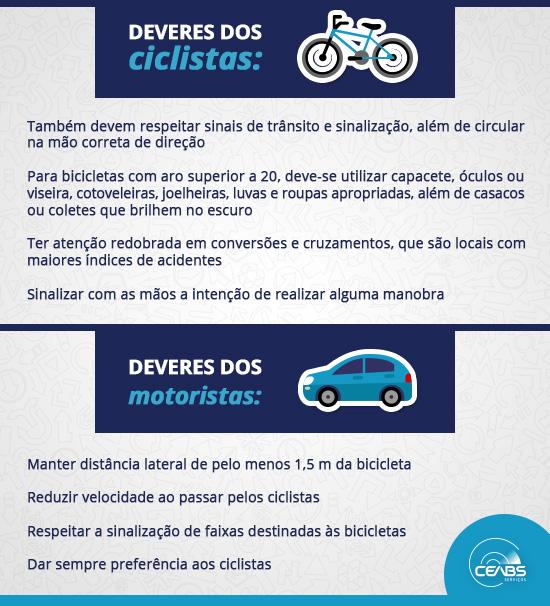 blog-ceabs-deveres-ciclistas-motoristas