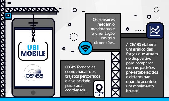 mobile-app-faz-avaliacao-comportamental-sem-rastreador-blog-ceabs-ubi