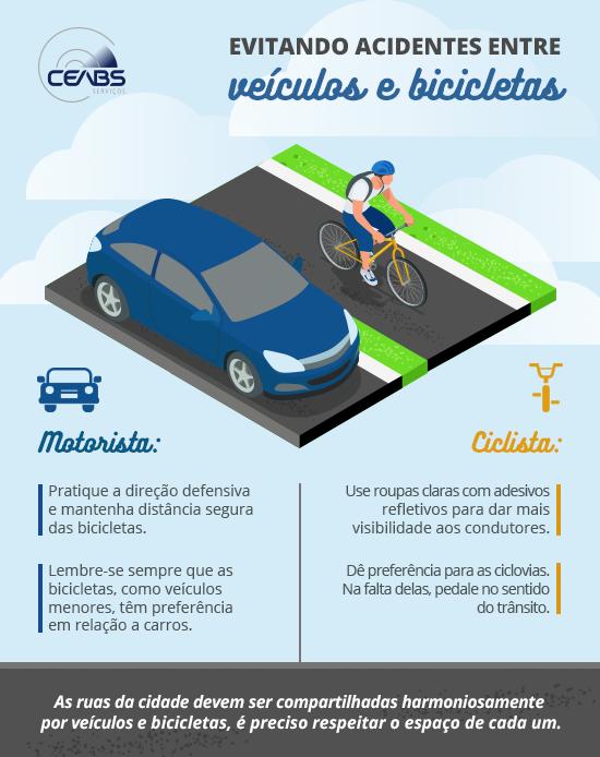 transito-envolvendo-ciclistas-aumentam-pr-blog-ceabs-acidentes