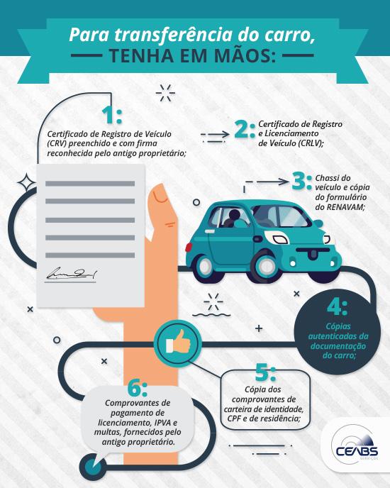seguranca-blog-ceabs-transferindo-documentacao-carro